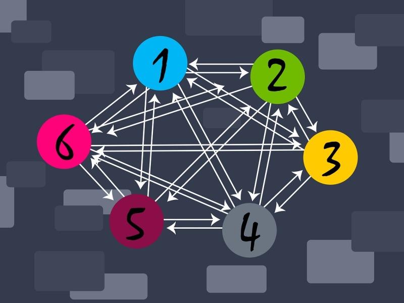 Una rappresentazione schematica dei collegamenti ipertestuali
